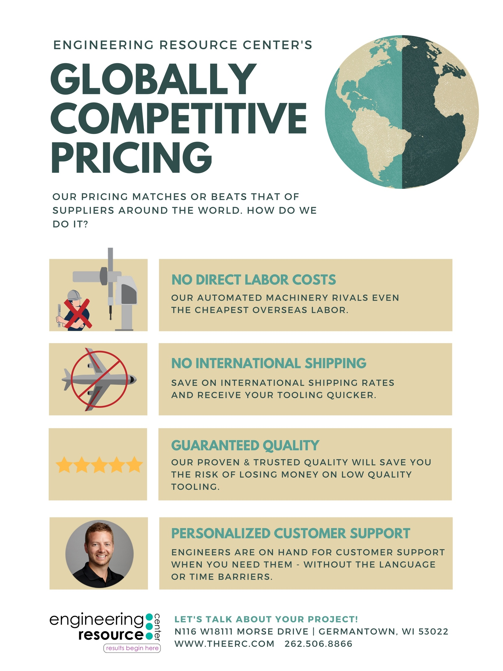 INFOGRAPHIC Globally Competitive Pricing