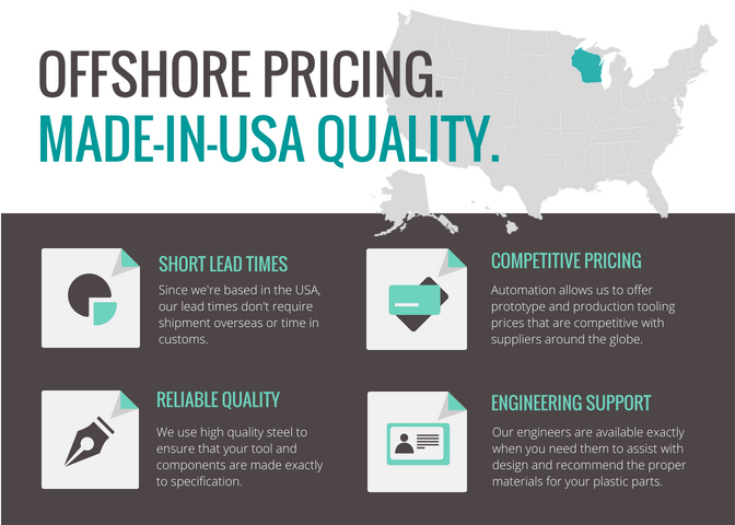 Offshore Pricing. Made-in-usa quality. (2)